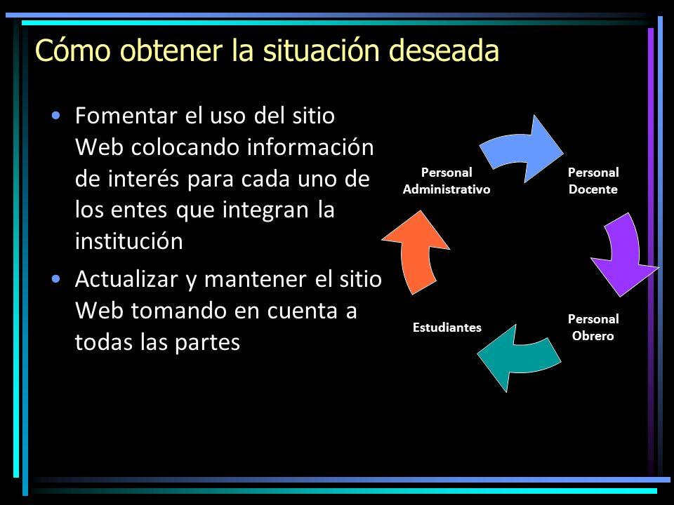 Cómo obtener la situación deseada Fomentar el uso del sitio Web colocando información de interés para cada uno de los entes que integran la institució
