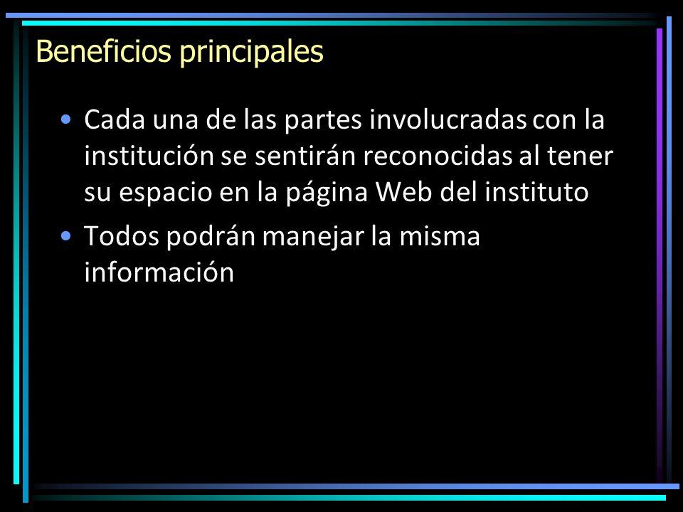 Beneficios principales Cada una de las partes involucradas con la institución se sentirán reconocidas al tener su espacio en la página Web del instituto Todos podrán manejar la misma información