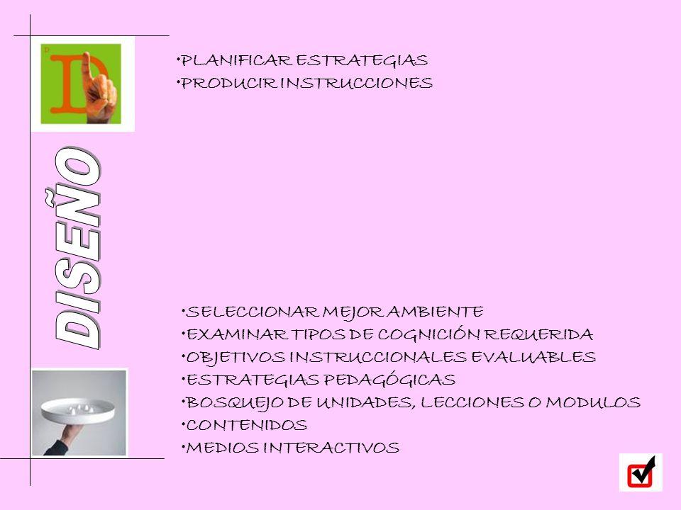SELECCIONAR MEJOR AMBIENTE EXAMINAR TIPOS DE COGNICIÓN REQUERIDA OBJETIVOS INSTRUCCIONALES EVALUABLES ESTRATEGIAS PEDAGÓGICAS BOSQUEJO DE UNIDADES, LE