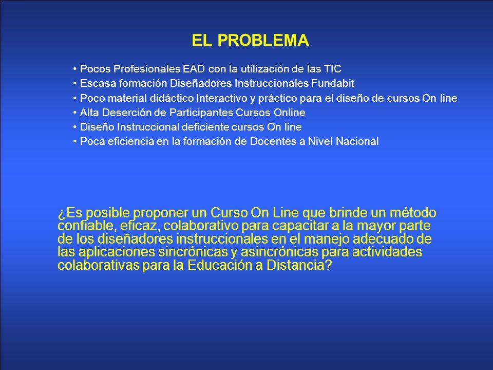 EL PROBLEMA Pocos Profesionales EAD con la utilización de las TIC Escasa formación Diseñadores Instruccionales Fundabit Poco material didáctico Intera