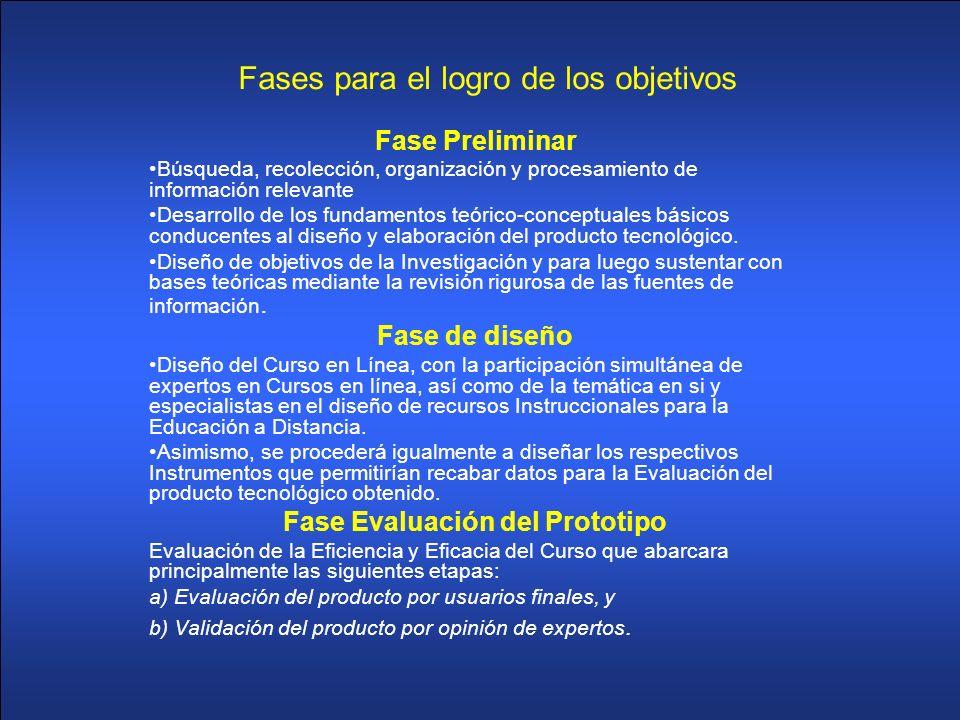 Fases para el logro de los objetivos Fase Preliminar Búsqueda, recolección, organización y procesamiento de información relevante Desarrollo de los fu