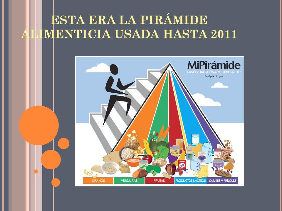 ESTA ERA LA PIRÁMIDE ALIMENTICIA USADA HASTA 2011