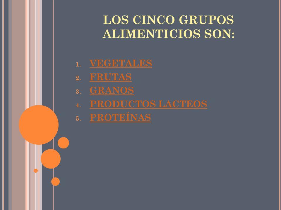 LOS CINCO GRUPOS ALIMENTICIOS SON: 1. VEGETALES VEGETALES 2. FRUTAS FRUTAS 3. GRANOS GRANOS 4. PRODUCTOS LACTEOS PRODUCTOS LACTEOS 5. PROTEÍNAS PROTEÍ