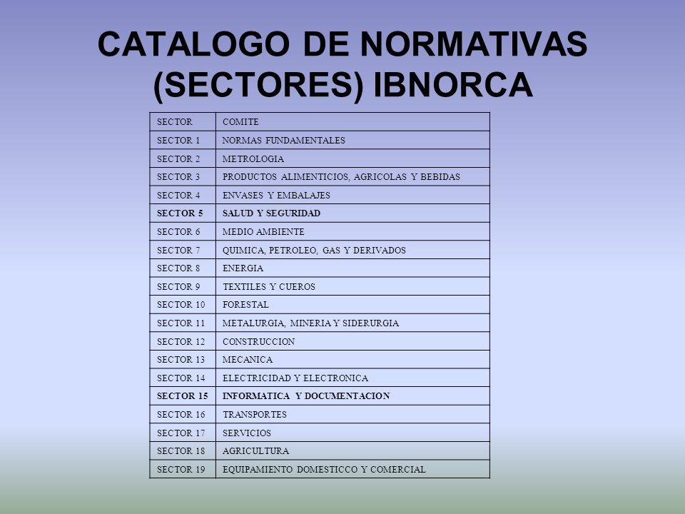 CATALOGO DE NORMATIVAS (SECTORES) IBNORCA SECTORCOMITE SECTOR 1NORMAS FUNDAMENTALES SECTOR 2METROLOGIA SECTOR 3PRODUCTOS ALIMENTICIOS, AGRICOLAS Y BEB