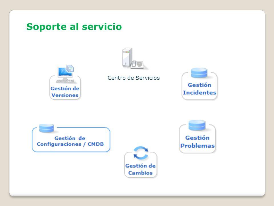 Soporte al servicio Centro de Servicios