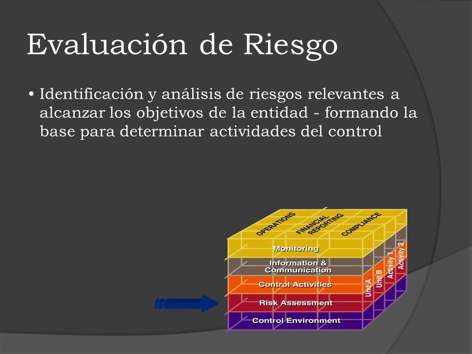 Evaluación de Riesgo Identificación y análisis de riesgos relevantes a alcanzar los objetivos de la entidad - formando la base para determinar actividades del control