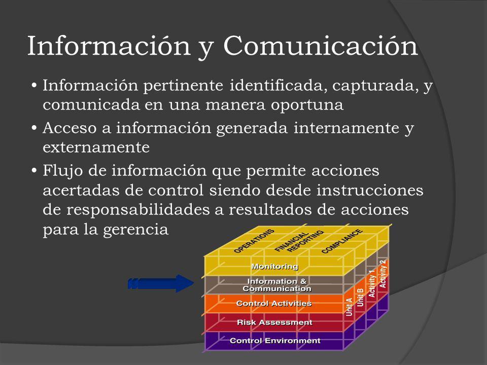 Información y Comunicación Información pertinente identificada, capturada, y comunicada en una manera oportuna Acceso a información generada internamente y externamente Flujo de información que permite acciones acertadas de control siendo desde instrucciones de responsabilidades a resultados de acciones para la gerencia