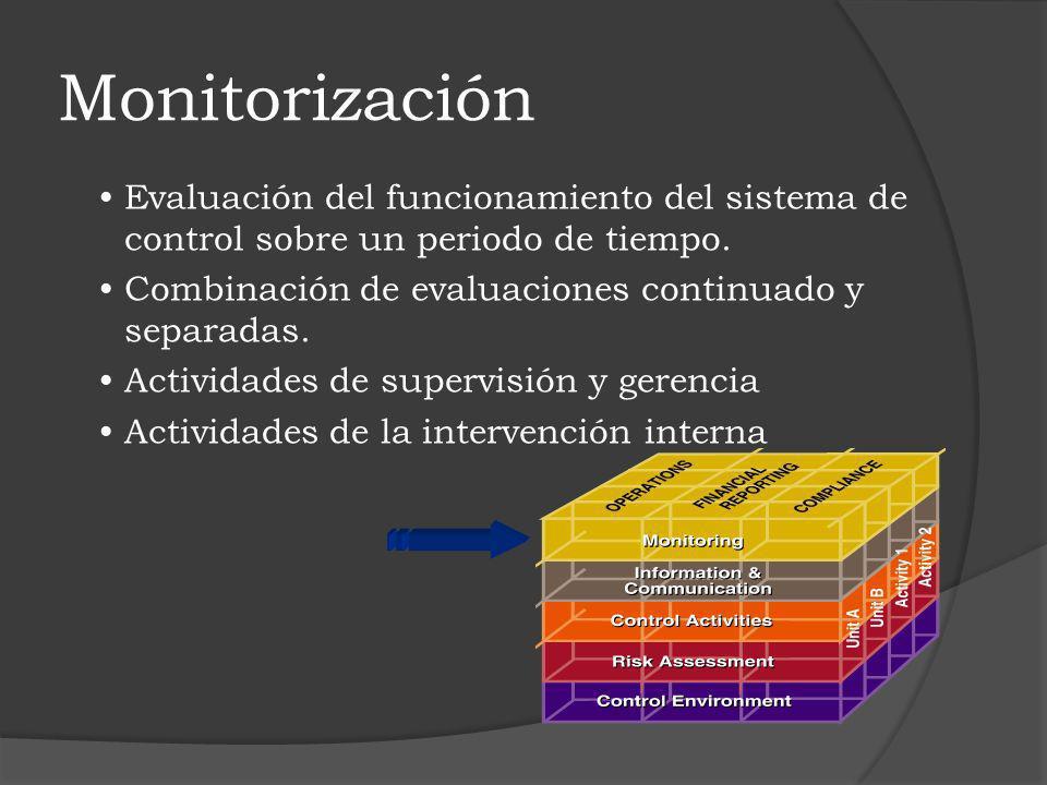 Monitorización Evaluación del funcionamiento del sistema de control sobre un periodo de tiempo.