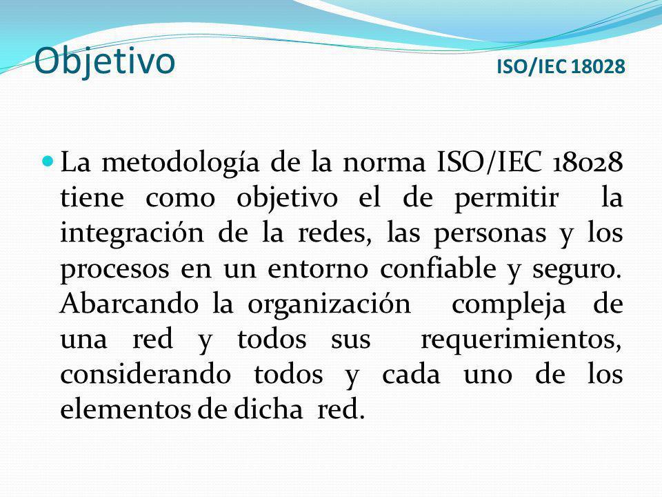Estructura ISO/IEC 18028 La Norma ISO/IEC 18028 cuenta con 5 partes: Parte 1: Gestión de la seguridad de red.