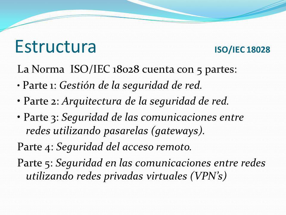 Metodologia ISO/IEC 18028