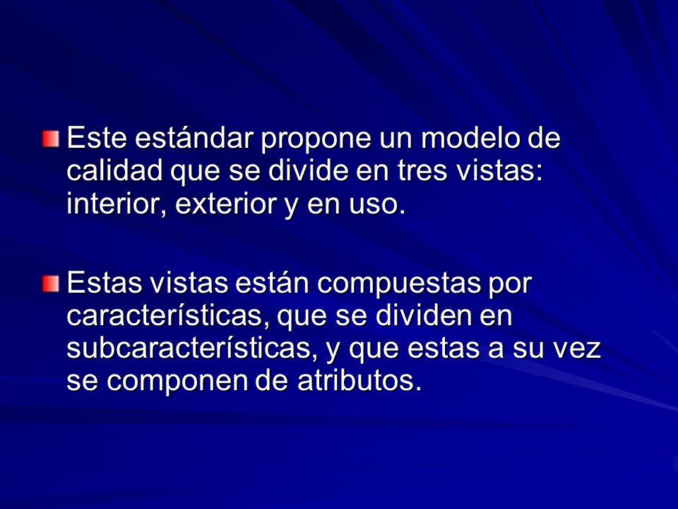 Este estándar propone un modelo de calidad que se divide en tres vistas: interior, exterior y en uso. Estas vistas están compuestas por característica