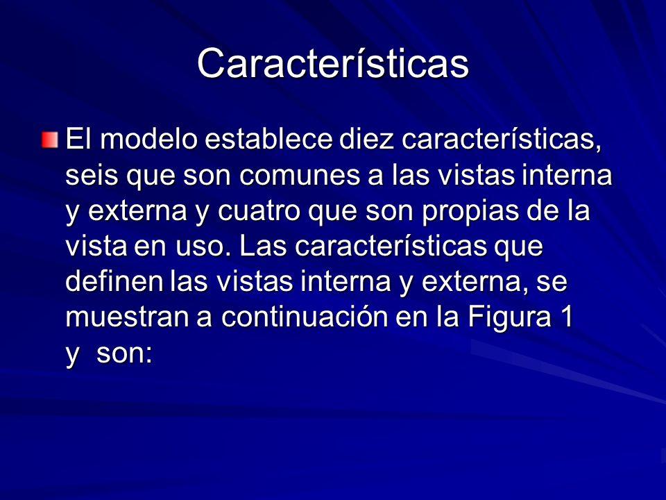 Características El modelo establece diez características, seis que son comunes a las vistas interna y externa y cuatro que son propias de la vista en