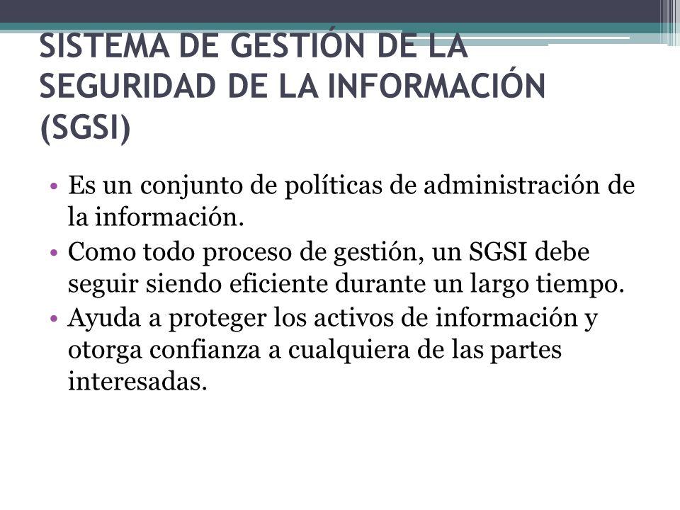SISTEMA DE GESTIÓN DE LA SEGURIDAD DE LA INFORMACIÓN (SGSI) Es un conjunto de políticas de administración de la información. Como todo proceso de gest