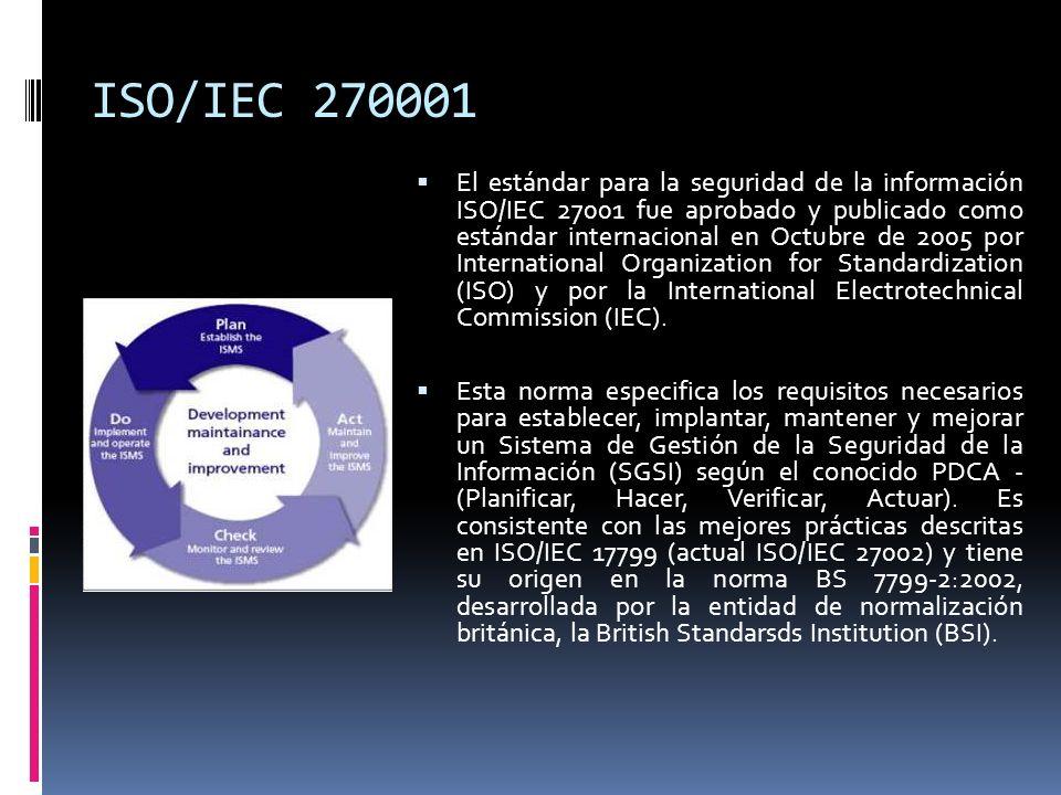 Implantación La implantación de ISO/IEC 27001 en una organización es un proyecto que suele tener una duración entre 6 y 12 meses.
