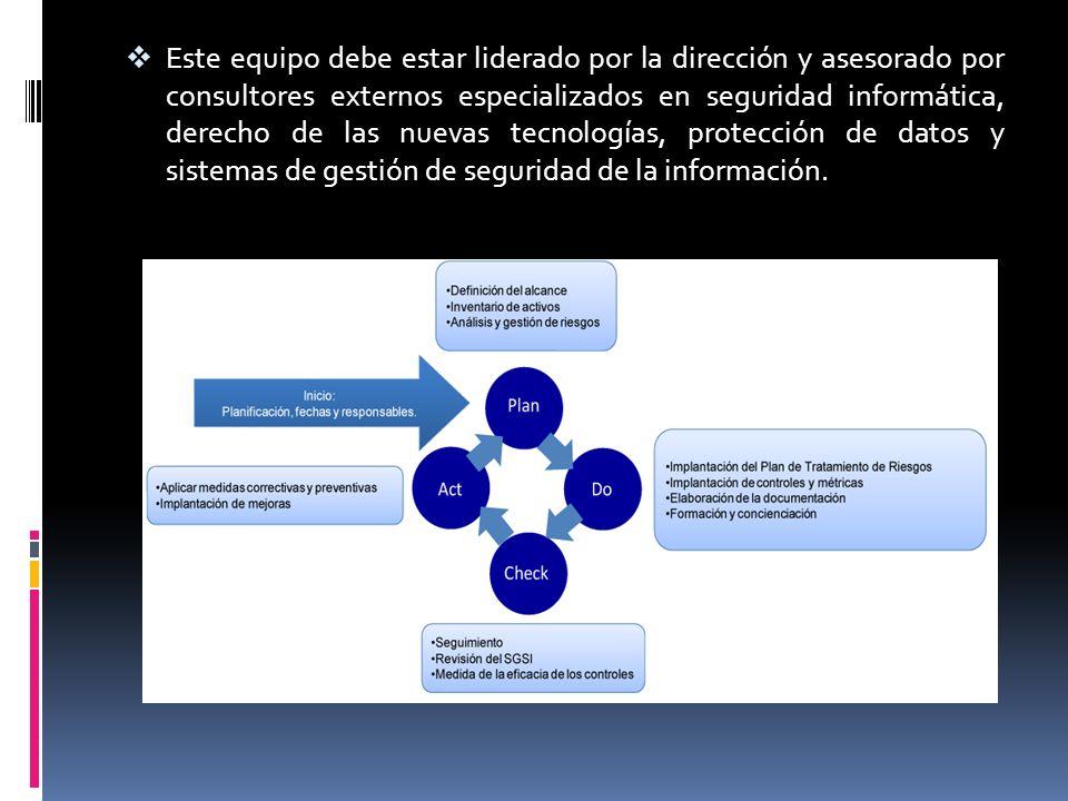 La Serie 2700 La seguridad de la información tiene asignada la serie 2700 dentro de los estándares ISO/IEC: ISO 27000: Actualmente en fase de desarrollo.