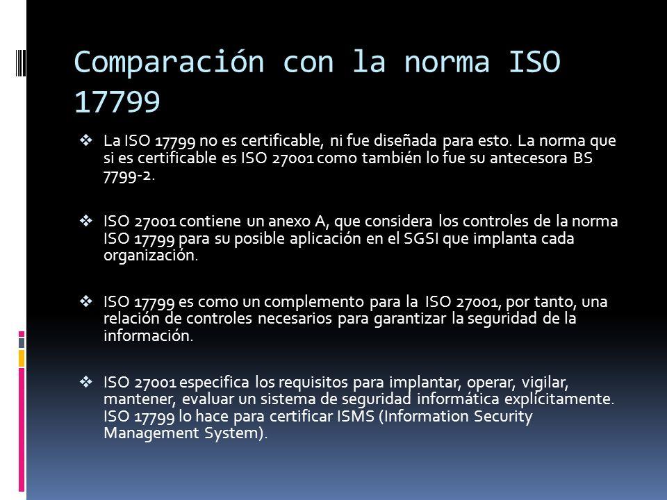 Preguntas ¿ Qué tiene que ver ISO 27001 con ISO 27002 (anteriormente denominada 17799).