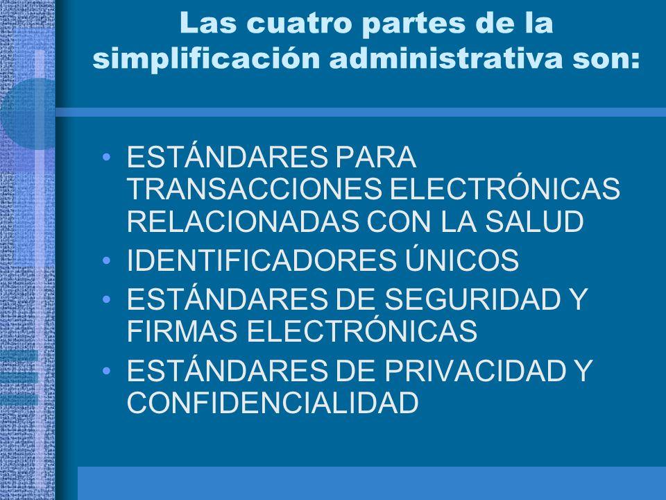 Las cuatro partes de la simplificación administrativa son: ESTÁNDARES PARA TRANSACCIONES ELECTRÓNICAS RELACIONADAS CON LA SALUD IDENTIFICADORES ÚNICOS