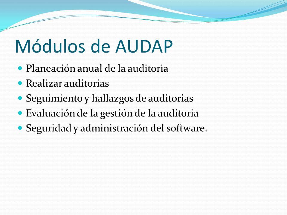 Módulos de AUDAP Planeación anual de la auditoria Realizar auditorias Seguimiento y hallazgos de auditorias Evaluación de la gestión de la auditoria S