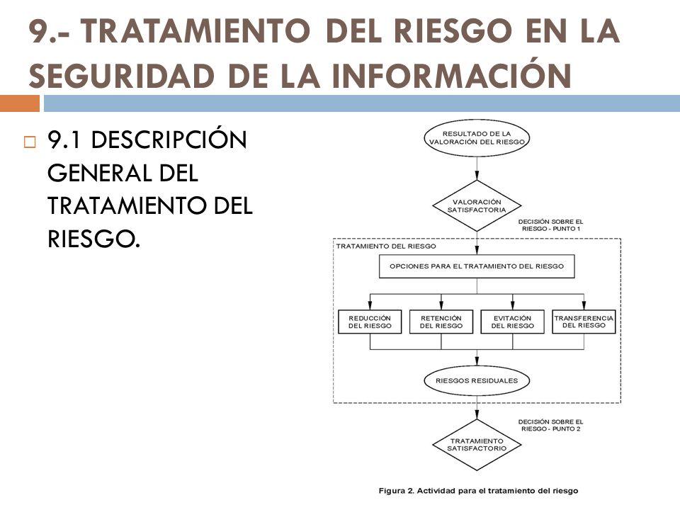 9.- TRATAMIENTO DEL RIESGO EN LA SEGURIDAD DE LA INFORMACIÓN 9.1 DESCRIPCIÓN GENERAL DEL TRATAMIENTO DEL RIESGO.