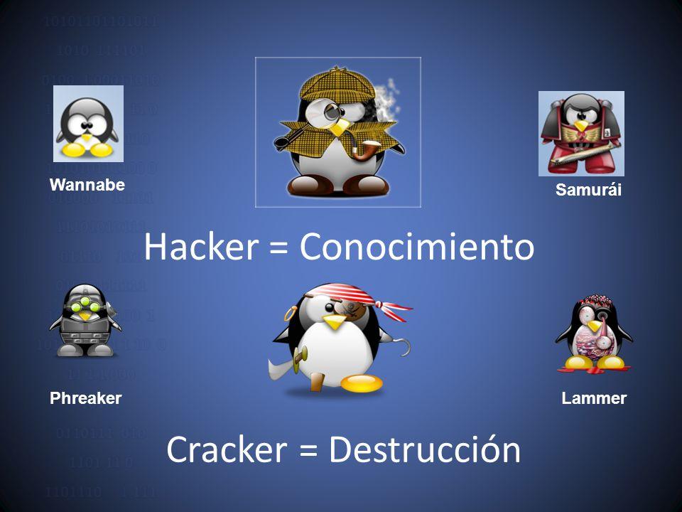 Hacker = Conocimiento Cracker = Destrucción Phreaker Wannabe Samurái Lammer