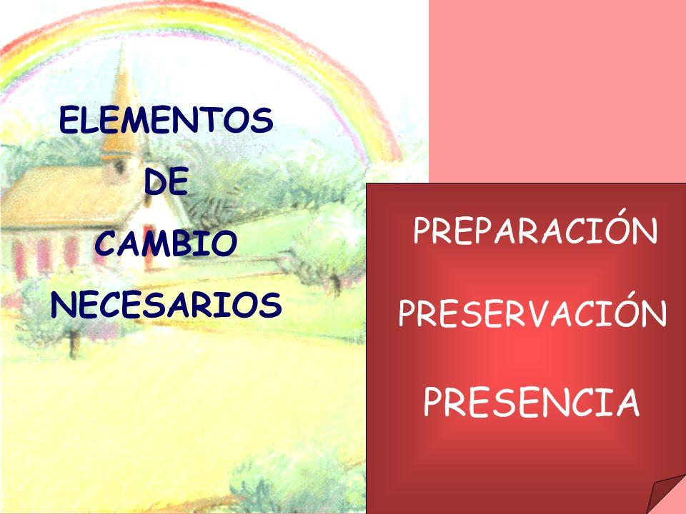 ELEMENTOS DE CAMBIO NECESARIOS PREPARACIÓN PRESERVACIÓN PRESENCIA