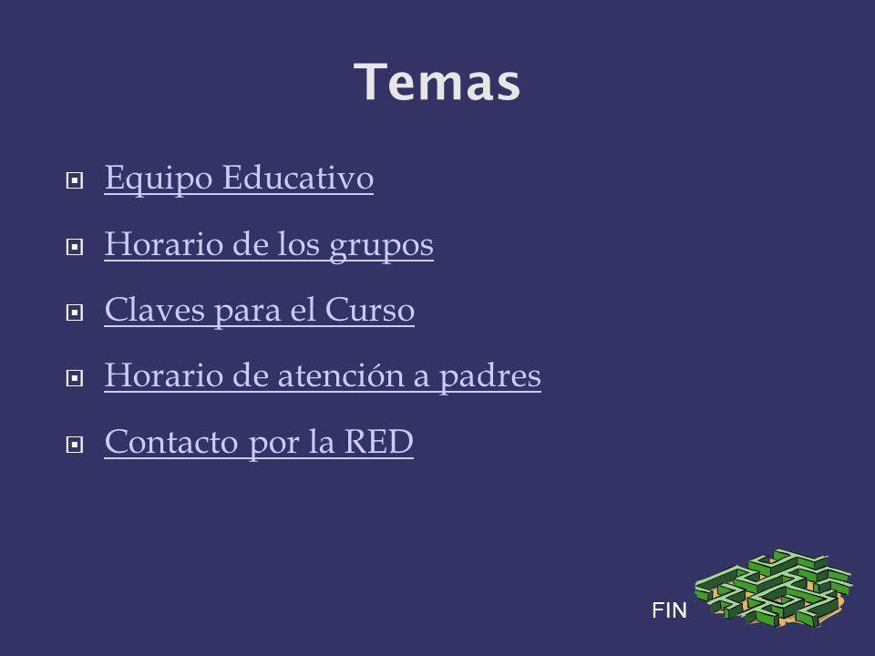 Temas Equipo Educativo Horario de los grupos Claves para el Curso Horario de atención a padres Contacto por la RED FIN