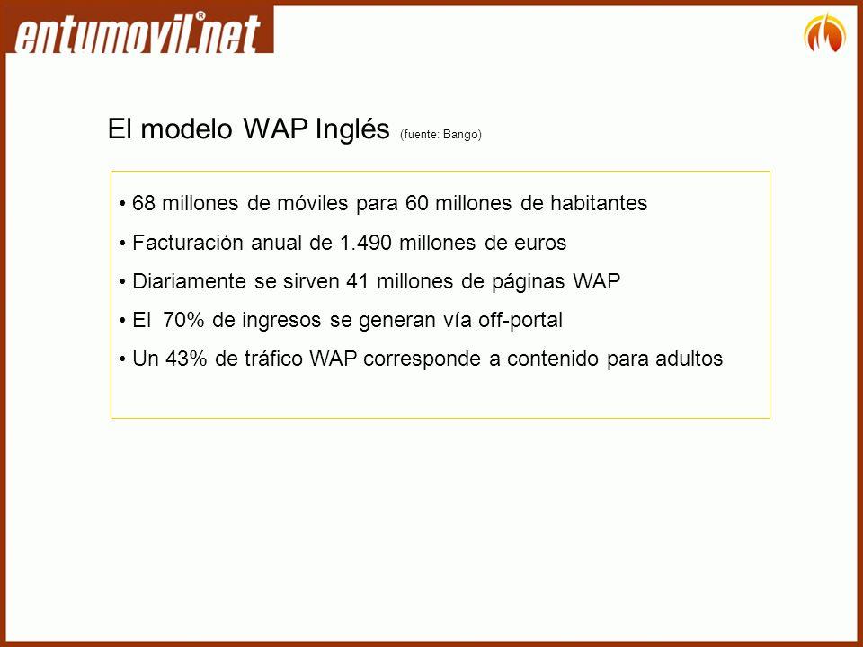 El modelo WAP Inglés (fuente: Bango) 68 millones de móviles para 60 millones de habitantes Facturación anual de 1.490 millones de euros Diariamente se sirven 41 millones de páginas WAP El 70% de ingresos se generan vía off-portal Un 43% de tráfico WAP corresponde a contenido para adultos