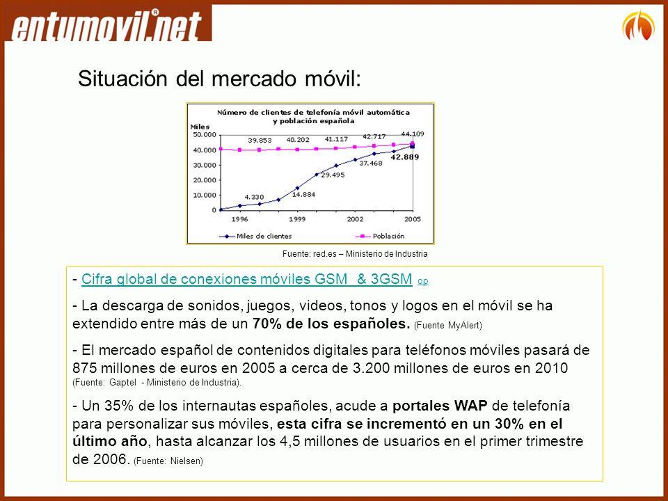 Situación del mercado móvil: - Cifra global de conexiones móviles GSM & 3GSM opCifra global de conexiones móviles GSM & 3GSM op - La descarga de sonidos, juegos, videos, tonos y logos en el móvil se ha extendido entre más de un 70% de los españoles.