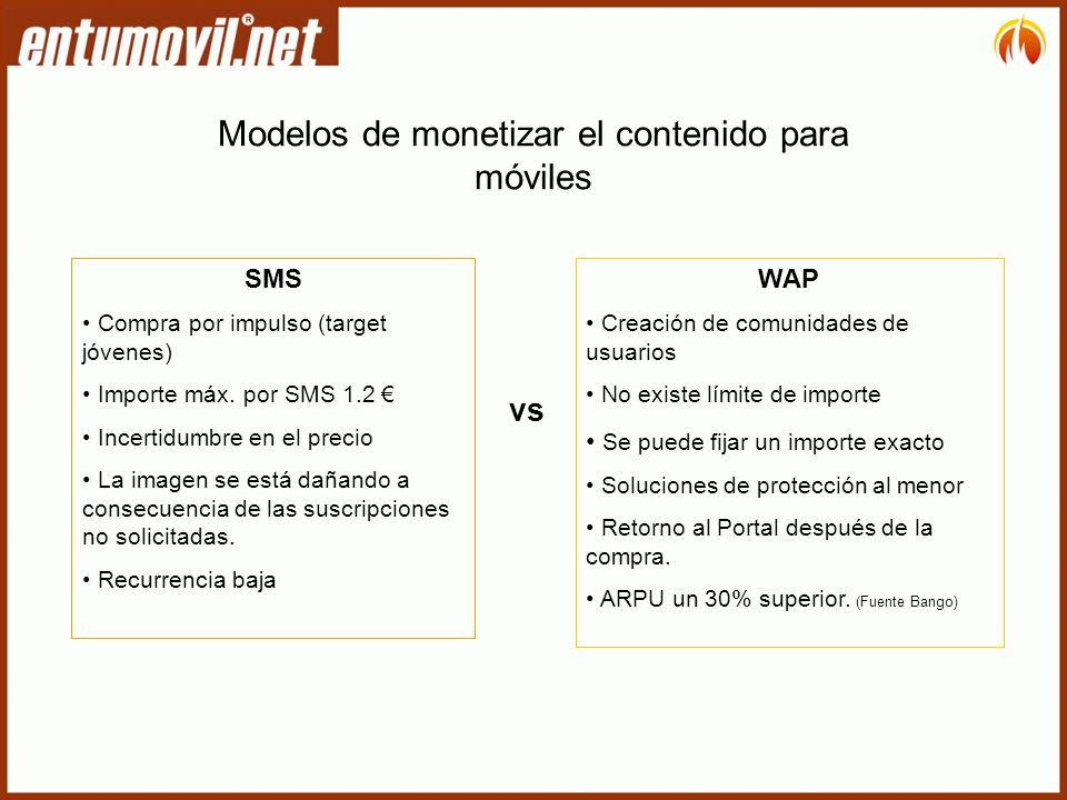 SMS Compra por impulso (target jóvenes) Importe máx.