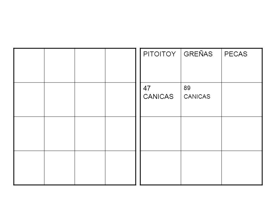PITOITOYGREÑASPECAS 47 CANICAS 89 CANICAS