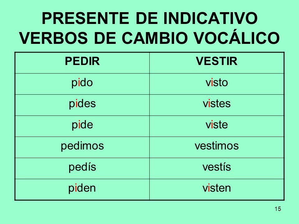 15 PRESENTE DE INDICATIVO VERBOS DE CAMBIO VOCÁLICO PEDIRVESTIR pidovisto pidesvistes pideviste pedimosvestimos pedísvestís pidenvisten