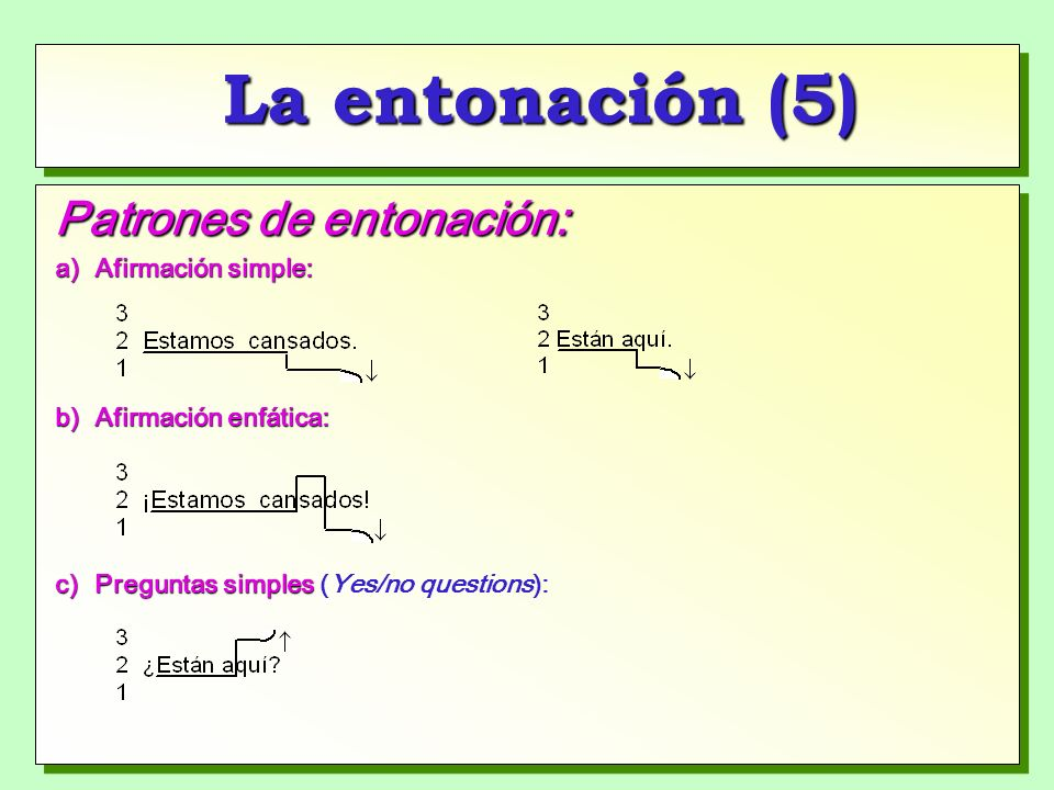 La entonación (5) Patrones de entonación: a)Afirmación simple: b)Afirmación enfática: c)Preguntas simples c)Preguntas simples (Yes/no questions):