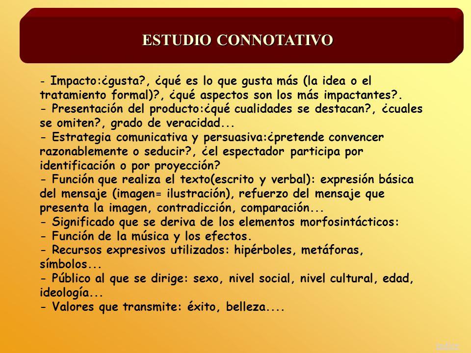 ESTUDIO CONNOTATIVO - Impacto:¿gusta?, ¿qué es lo que gusta más (la idea o el tratamiento formal)?, ¿qué aspectos son los más impactantes?. - Presenta
