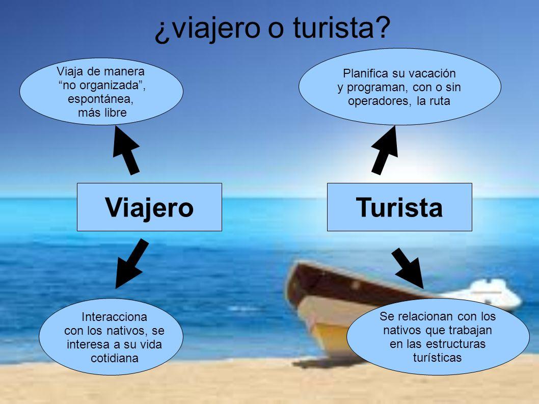 Viajero Viaja de manera no organizada, espontánea, más libre Planifica su vacación y programan, con o sin operadores, la ruta Se relacionan con los na