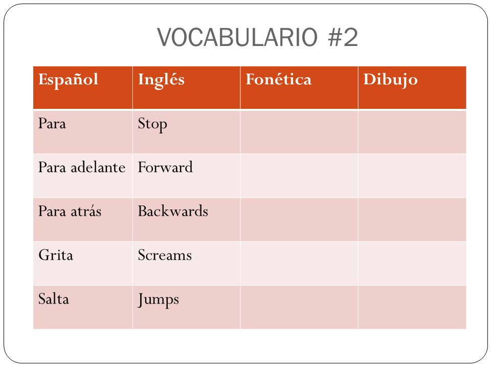 VOCABULARIO #2 EspañolInglésFonéticaDibujo ParaStop Para adelanteForward Para atrásBackwards GritaScreams SaltaJumps