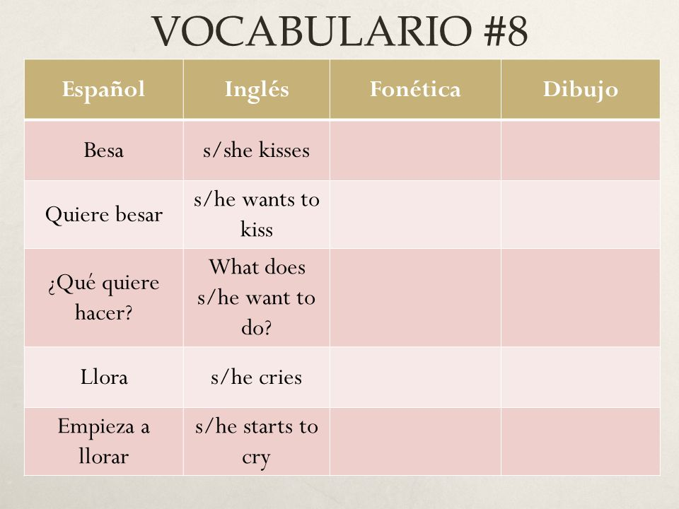 VOCABULARIO #8 EspañolInglésFonéticaDibujo Besas/she kisses Quiere besar s/he wants to kiss ¿Qué quiere hacer? What does s/he want to do? Lloras/he cr