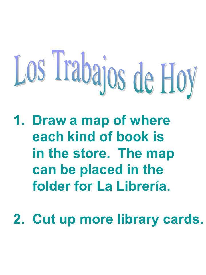 1.Draw a map of where each kind of book is in the store.
