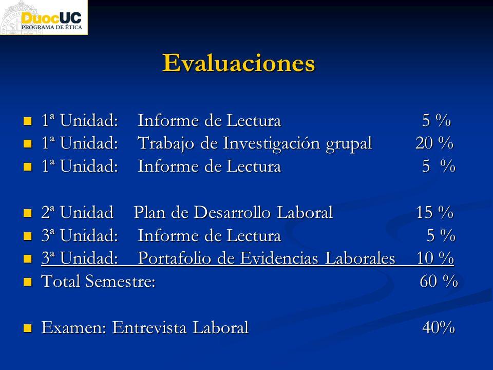 Evaluaciones 1ª Unidad: Informe de Lectura 5 % 1ª Unidad: Informe de Lectura 5 % 1ª Unidad: Trabajo de Investigación grupal 20 % 1ª Unidad: Trabajo de