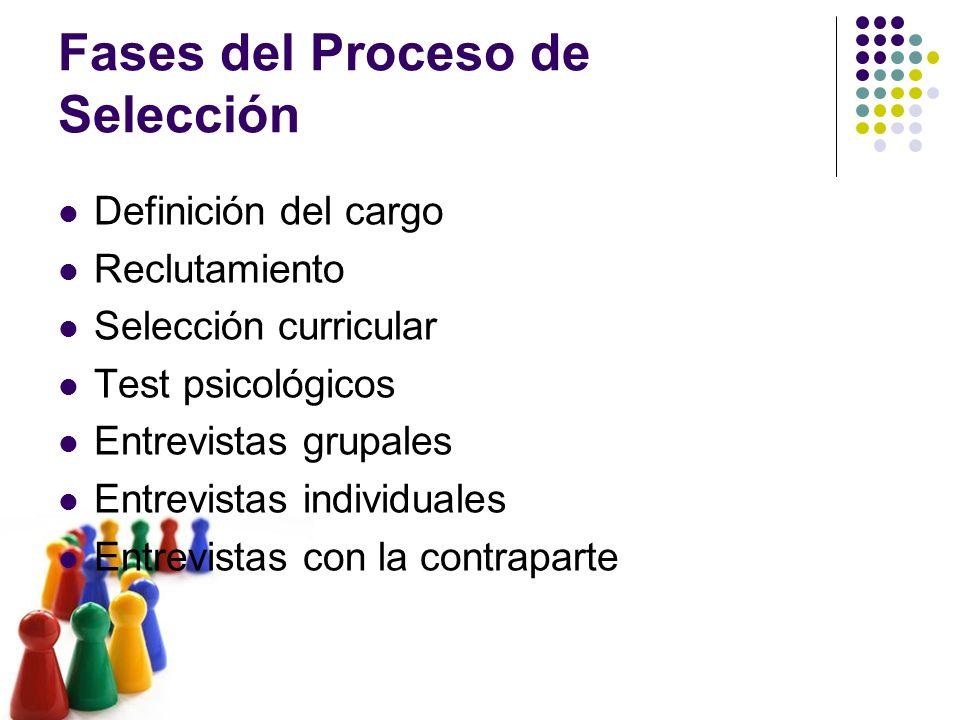 Fases del Proceso de Selección Definición del cargo Reclutamiento Selección curricular Test psicológicos Entrevistas grupales Entrevistas individuales
