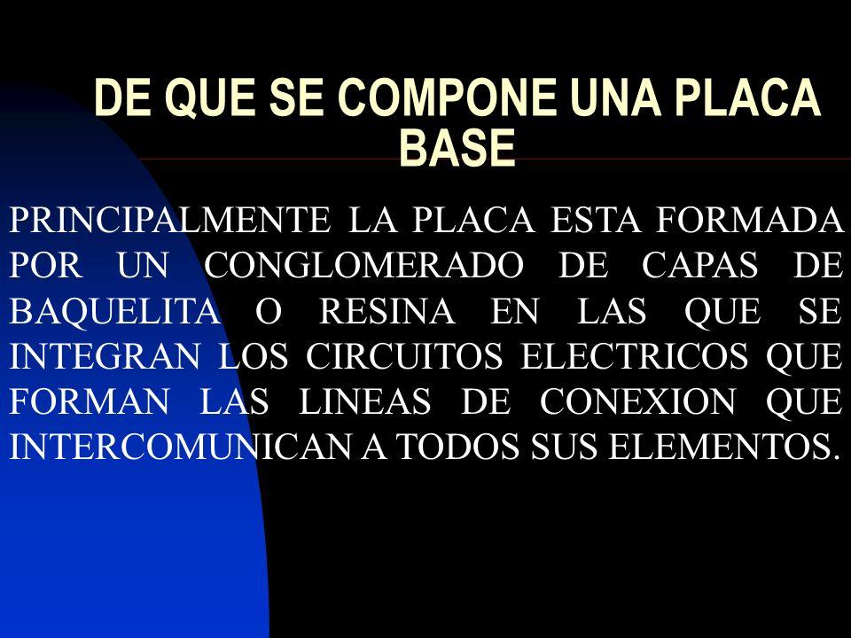 PARTES DE UNA PLACA BASE 1.SOCKET O ZOCALO DONDE SE INSTALA EL PROCESADOR 2.