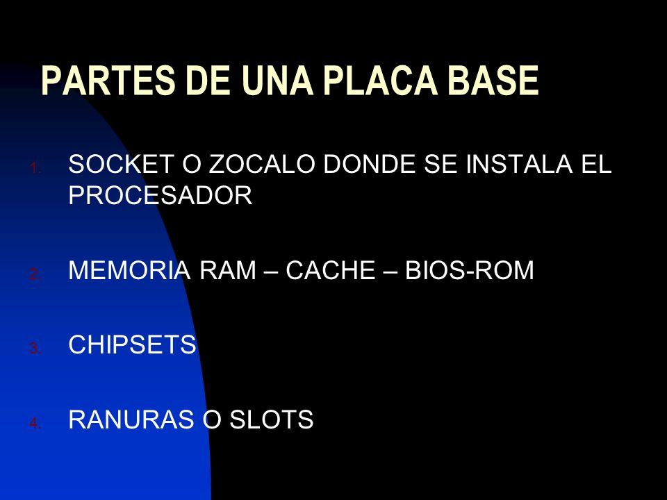 PARTES DE UNA PLACA BASE 1. SOCKET O ZOCALO DONDE SE INSTALA EL PROCESADOR 2. MEMORIA RAM – CACHE – BIOS-ROM 3. CHIPSETS 4. RANURAS O SLOTS