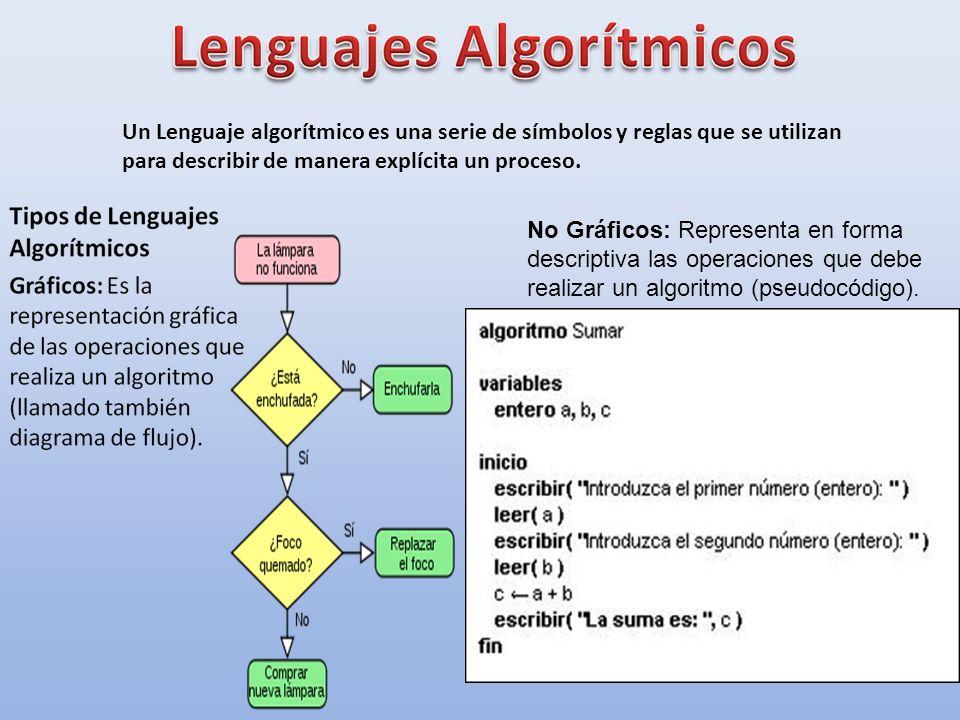 Un Lenguaje algorítmico es una serie de símbolos y reglas que se utilizan para describir de manera explícita un proceso.