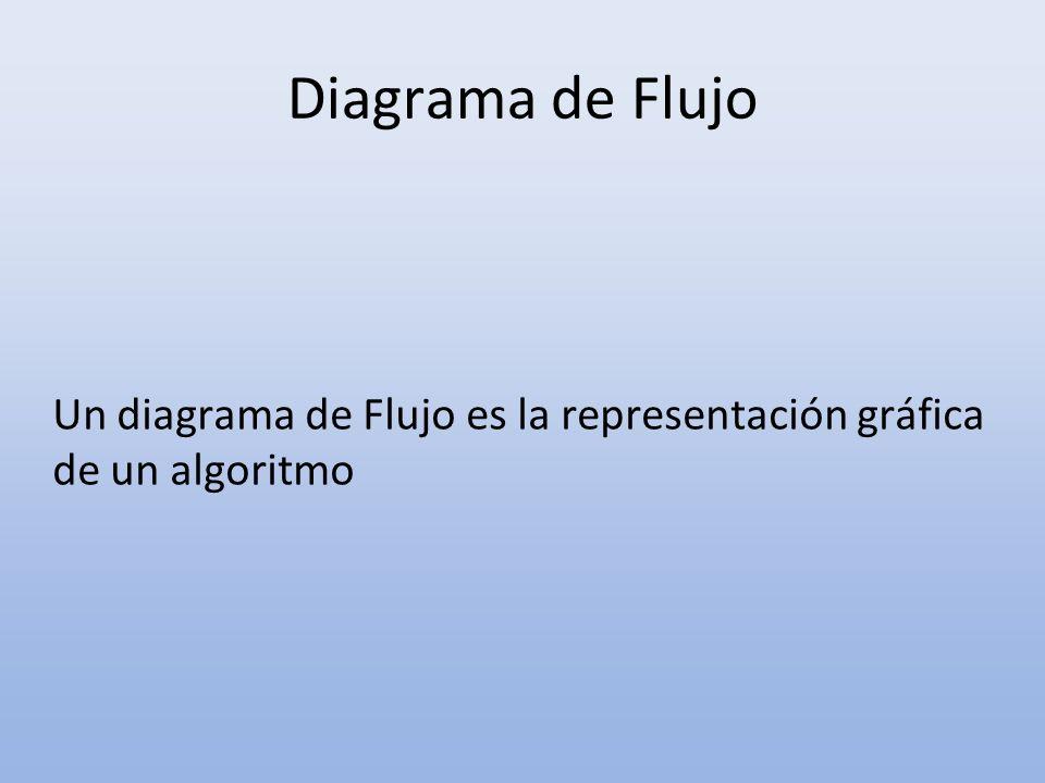 Diagrama de Flujo Un diagrama de Flujo es la representación gráfica de un algoritmo