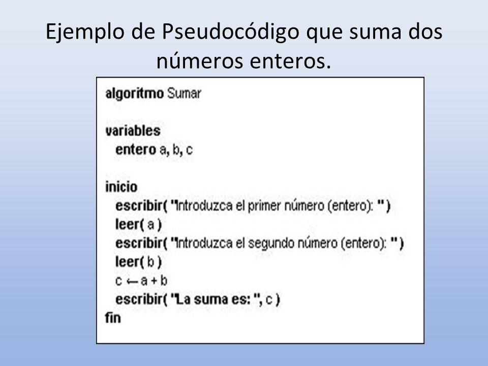 Ejemplo de Pseudocódigo que suma dos números enteros.