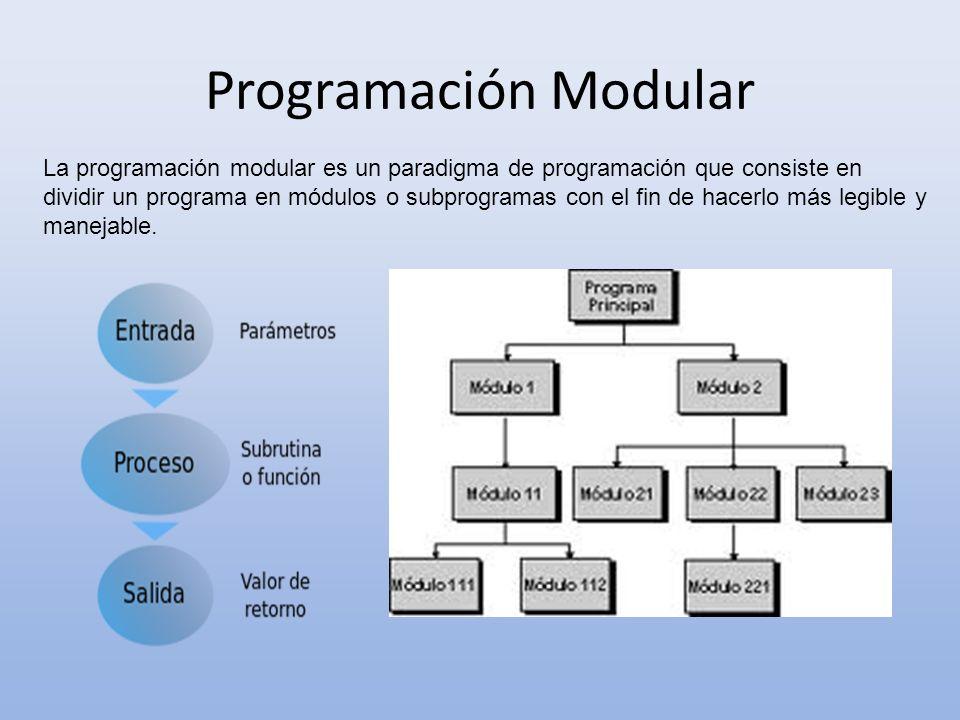 Programación Modular La programación modular es un paradigma de programación que consiste en dividir un programa en módulos o subprogramas con el fin de hacerlo más legible y manejable.