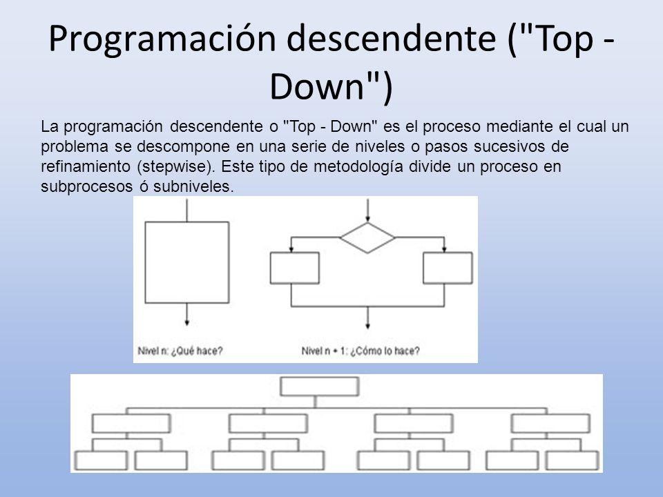 Programación descendente ( Top - Down ) La programación descendente o Top - Down es el proceso mediante el cual un problema se descompone en una serie de niveles o pasos sucesivos de refinamiento (stepwise).
