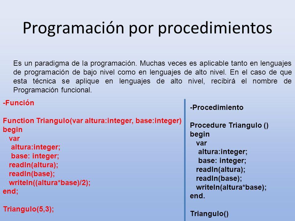 Programación por procedimientos Es un paradigma de la programación.