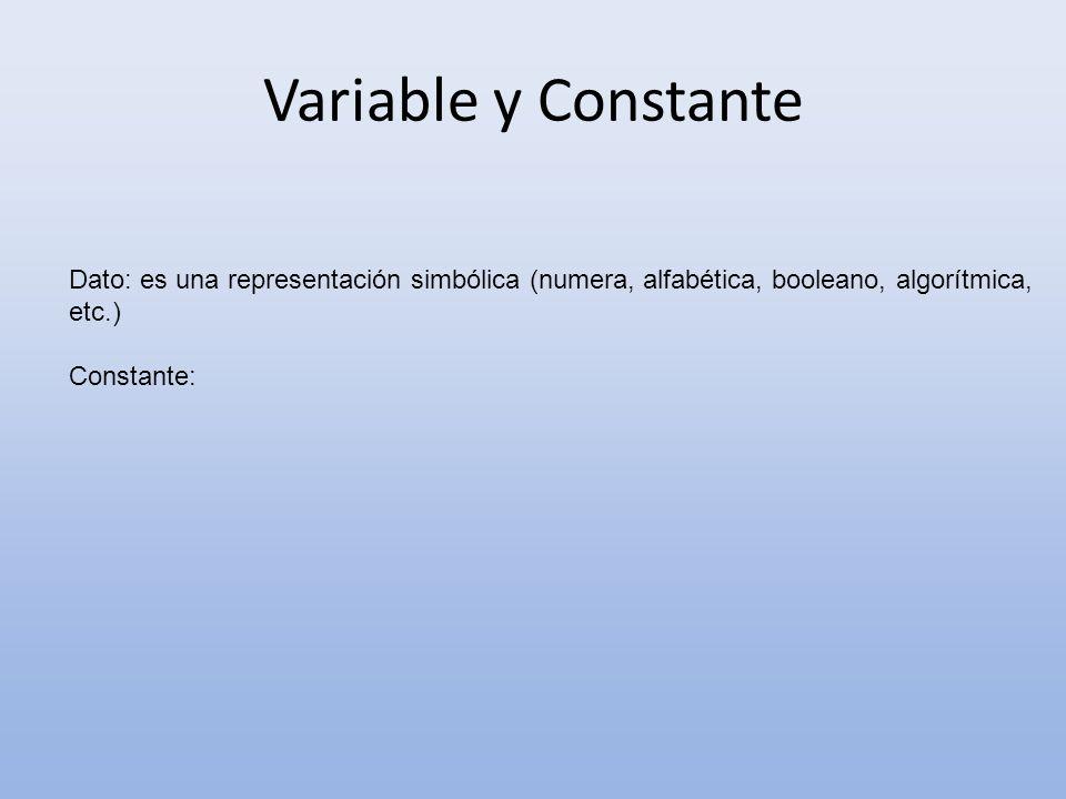 Variable y Constante Dato: es una representación simbólica (numera, alfabética, booleano, algorítmica, etc.) Constante: