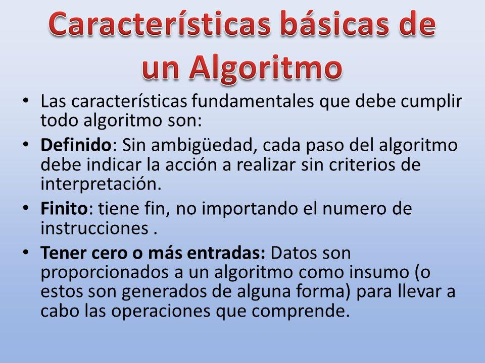 Las características fundamentales que debe cumplir todo algoritmo son: Definido: Sin ambigüedad, cada paso del algoritmo debe indicar la acción a realizar sin criterios de interpretación.
