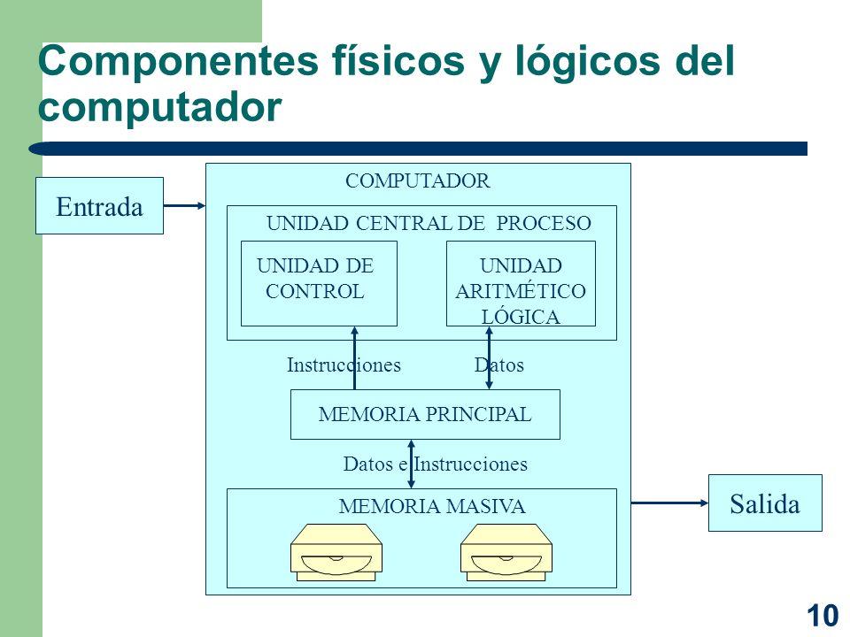 10 Componentes físicos y lógicos del computador Entrada Salida COMPUTADOR UNIDAD CENTRAL DE PROCESO UNIDAD DE CONTROL UNIDAD ARITMÉTICO LÓGICA MEMORIA